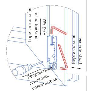 Регулировка Пластиковых Окон Самостоятельно Инструкция На Зиму - фото 2